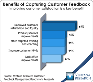 vr_cfm_benefits_of_capturing_customer_feedback