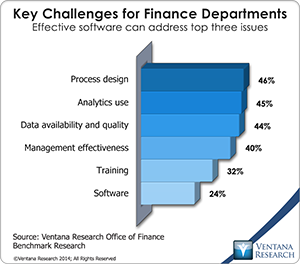 vr_Office_of_Finance_02_key_challenges_for_finance_departments