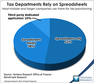 vr_Office_of_Finance_15_tax_depts_and_spreadsheets