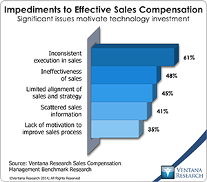 vr_scm14_01_impediments_to_effective_sales_compensation