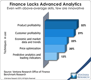 vr_Office_of_Finance_13_finance_lacks_advanced_analytics