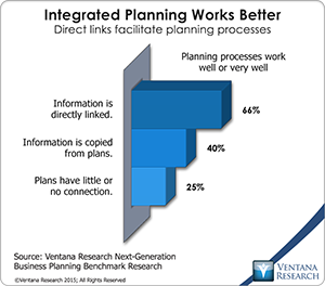 vr_NGBP_02_integrated_planning_works_better
