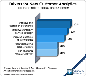 vr_Customer_Analytics_02_drivers_for_new_customer_analytics