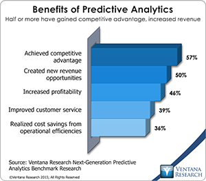 vr_NG_Predictive_Analytics_03_benefits_of_predictive_analytics
