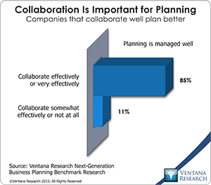 vr_NGBP_03_collaboration_is_important_for_planning