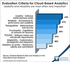 vr_DAC_20_evaluation_criteria_for_cloud_based_analytics
