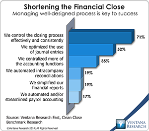 vr_fcc_shortening_financial_close_updated