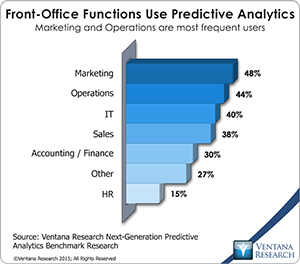 vr_NG_Predictive_Analytics_01_front_office_functions_use_predictive_anal.._