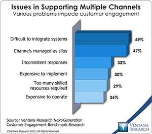 vr_NGCE_15_supporting_multiple_channels