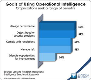 vr_oi_goals_of_using_operational_intelligence_updated