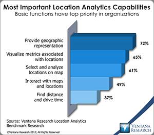vr_LA_most_important_location_analytics_capabilities
