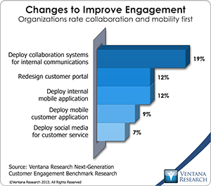 vr_NGCE_Research_06_changes_to_improve_engagement