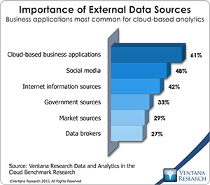 vr_DAC_07_importance_of_external_data_sources