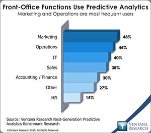 vr_NG_Predictive_Analytics_01_front_office_functions_use_predictive_analytics