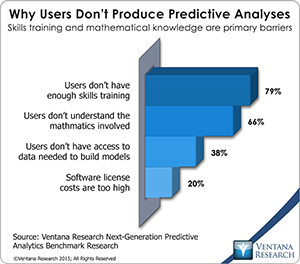 vr_NG_Predictive_Analytics_16_why_users_dont_produce_predictive_analyses
