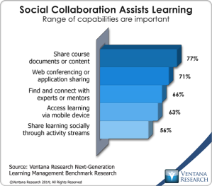 vr_NGLearning_02_social_collaboration_assists_learning