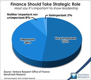 vr_Office_of_Finance_05_finance_should_take_strategic_role