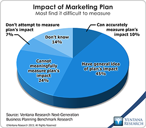 vr_NGBP_11_impact_of_marketing_plan_updated