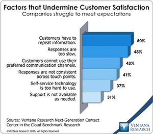 vr_NGCCC_06_factors_that_undermine_customer_satisfaction