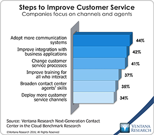 vr_NGCCC_08_steps_to_improve_customer_service