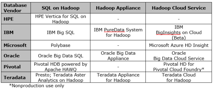 Hadoop_Ecosystem_Menninger
