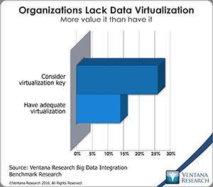 vr_BDI_16_importance_of_virtualization