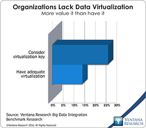 vr_BDI_16_importance_of_virtualization