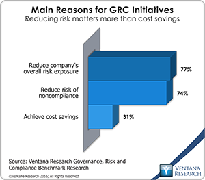 vr_grc_reasons_for_GRC_initiatives