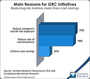 vr_grc_reasons_for_GRC_initiatives