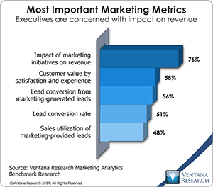 vr_marketing_analytics_02_most_important_marketing_metrics