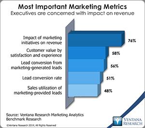 vr_marketing_analytics_02_most_important_marketing_metrics