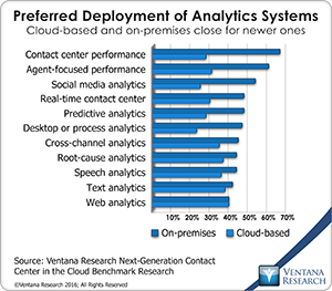 vr_NGCCC_11_preferred_deployment_of_analytics_systems