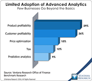vr_Office_of_Finance_23_adoption_of_advanced_analytics