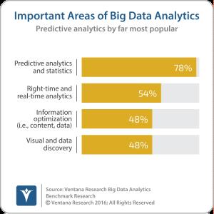 vr_big_data_analytics_19_important_areas_of_big_data_analytics_updated