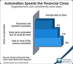 vr_fcc_automation_speeds_the_close
