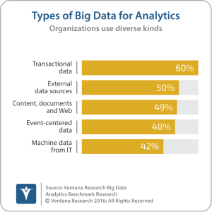 vr_big_data_analytics_04_types_of_big_data_for_analytics_updated