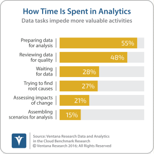 vr_dac_23_time_spent_in_analytics_updated