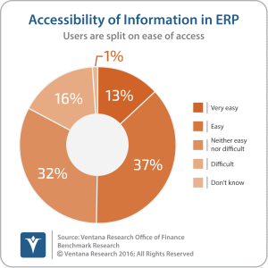 vr_office_of_finance_21_information_access_in_erp_updated