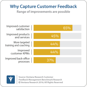 vr_cfm_benefits_of_capturing_customer_feedback_updated