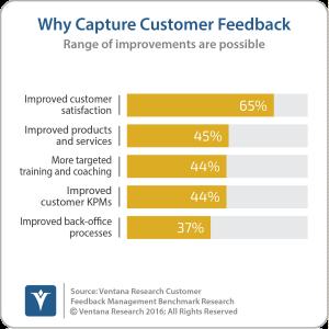 vr_cfm_benefits_of_capturing_customer_feedback_updated